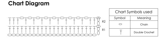 how to read crochet pattern chart diagram